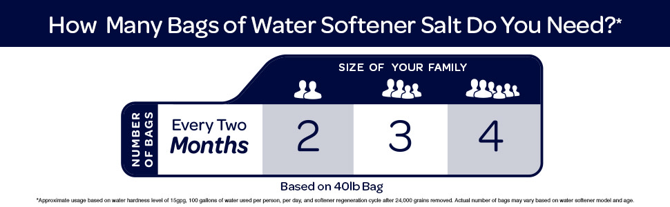 Morton® Clean and Protect® Water Softener Salt Pellets, 25 lb  Bag